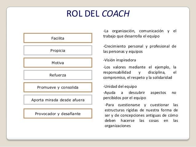 ROL DEL COACH                             -La organización, comunicación y el         Facilita                            ...