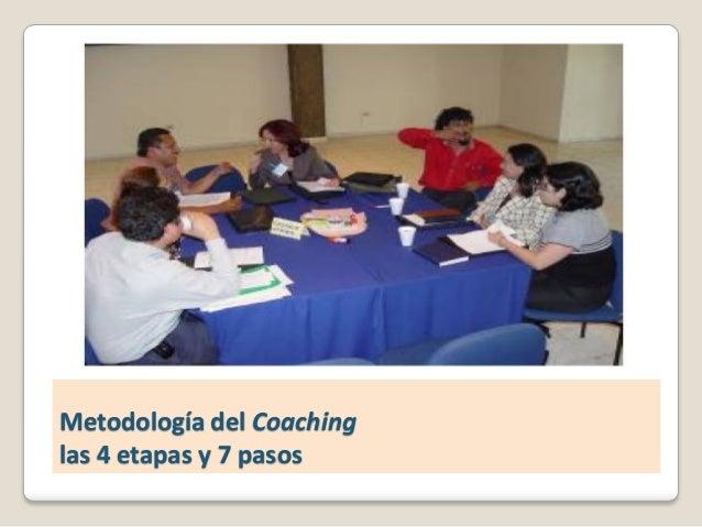Metodología del Coachinglas 4 etapas y 7 pasos