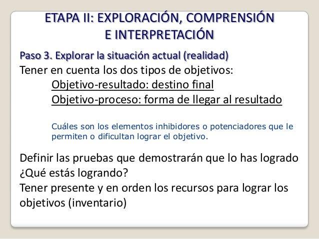 ETAPA II: EXPLORACIÓN, COMPRENSIÓN                E INTERPRETACIÓNPaso 3. Explorar la situación actual (realidad)Tener en ...
