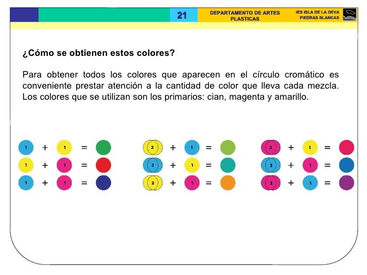 High Quality El Color 3 Eso   Como Sacar El Color Rosado .