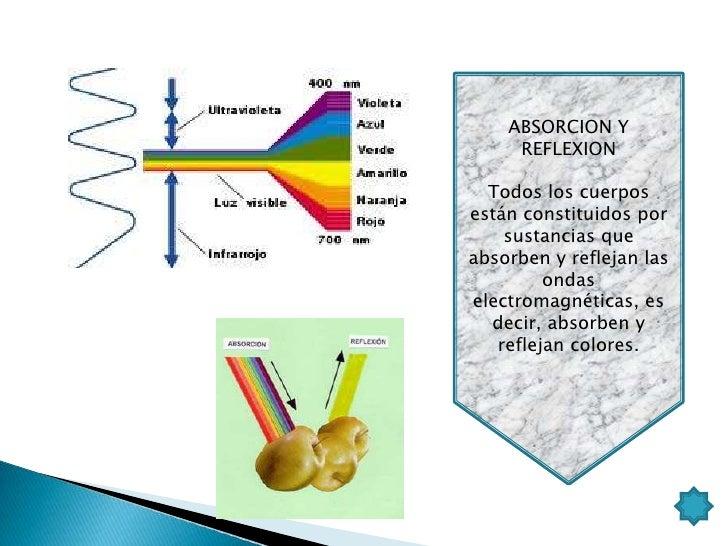    Los colores complementarios son    aquellos colores del espectro visible dispuestos    en una circunferencia de tal ma...