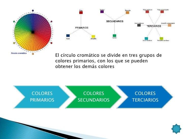 •Los verdes se obtienen mediante la mezcla de azul y amarillo. GAMA      Variando los porcentajes, se obtienen diferentes ...