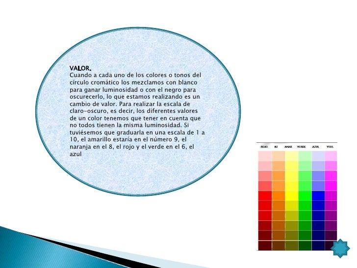 SATURACION.Cuando un color pertenece al círculocromático se dice que está saturado, quetiene el máximo poder depigmentació...
