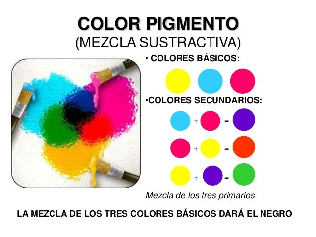 El color for Como hacer color verde