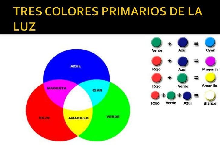 El color percepción, mezcla funciones y composición 4