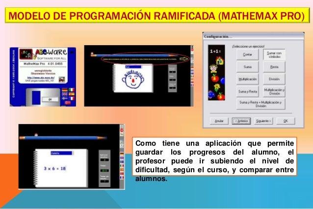 mathemax pro