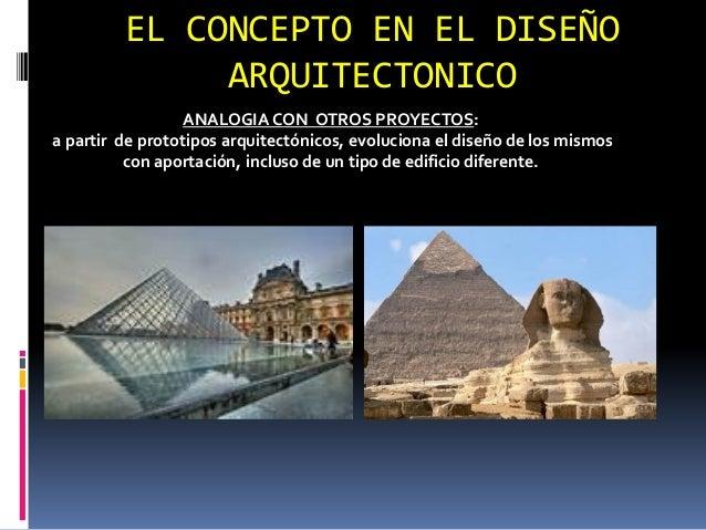 El concepto en el proceso de dise o for Conceptualizacion de la arquitectura