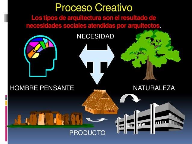 El concepto en el proceso de dise o for El concepto de arquitectura