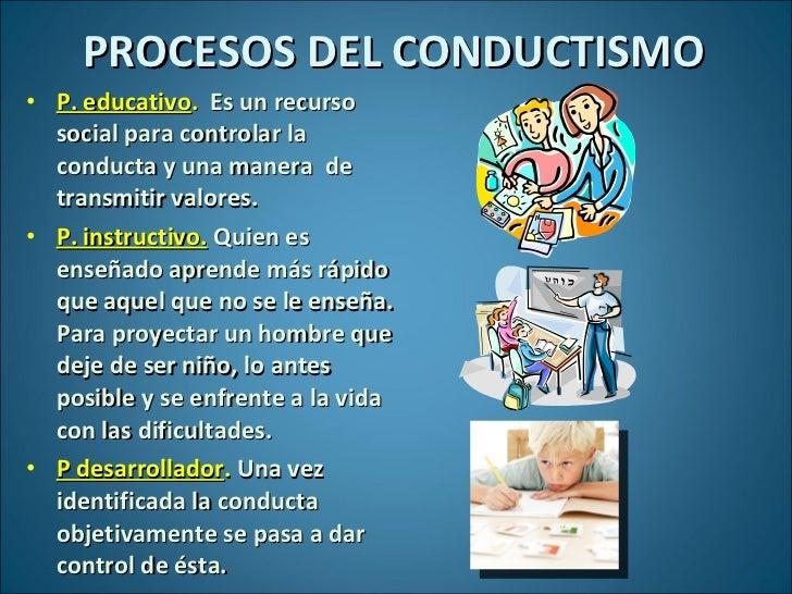 PROCESOS DEL CONDUCTISMO <ul><li>P. educativo .  Es un recurso social para controlar la conducta y una manera  de transmit...