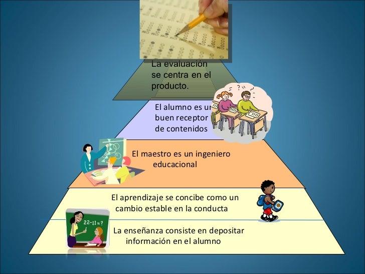 <ul><li> </li></ul><ul><li>  </li></ul><ul><li> </li></ul><ul><li> </li></ul>  El maestro es un ingeniero educaciona...