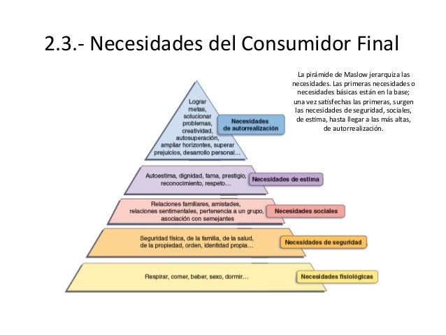 2.3.-‐  Necesidades  del  Consumidor  Final   La  pirámide  de  Maslow  jerarquiza  las   necesidad...