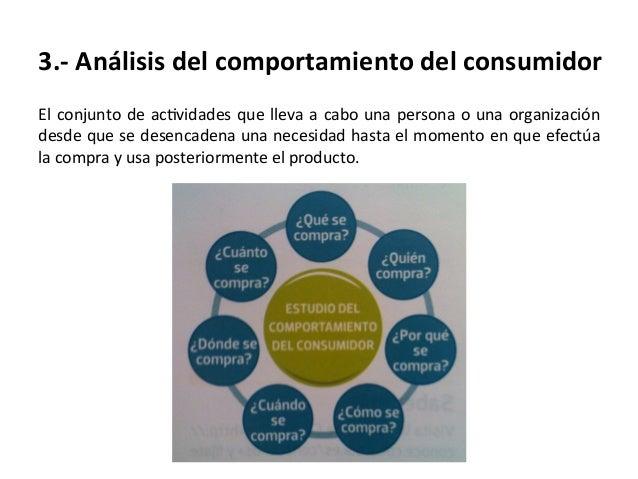 3.-‐  Análisis  del  comportamiento  del  consumidor   El  conjunto  de  acEvidades  que  lleva  ...