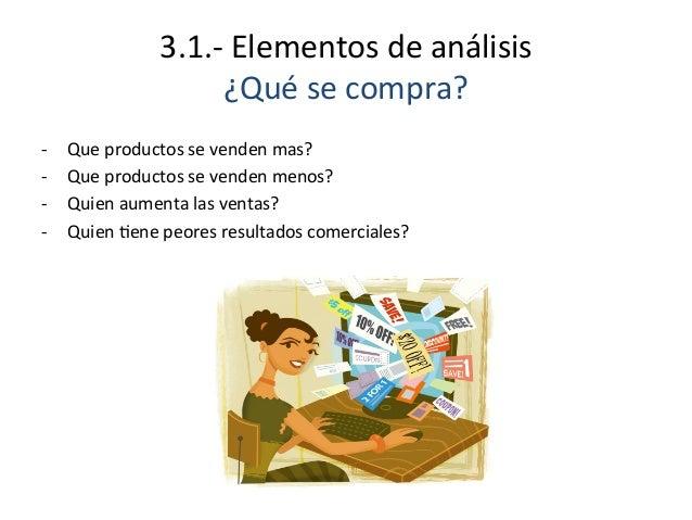 3.1.-‐  Elementos  de  análisis   ¿Qué  se  compra?   -‐ Que  productos  se  venden  mas?   -‐...