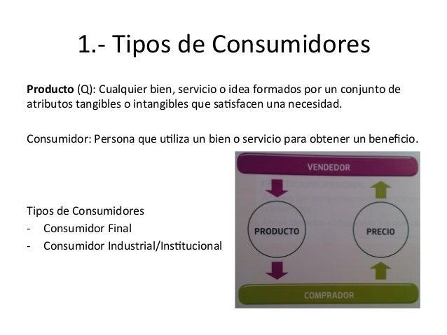1.-‐  Tipos  de  Consumidores   Producto  (Q):  Cualquier  bien,  servicio  o  idea  formados  po...