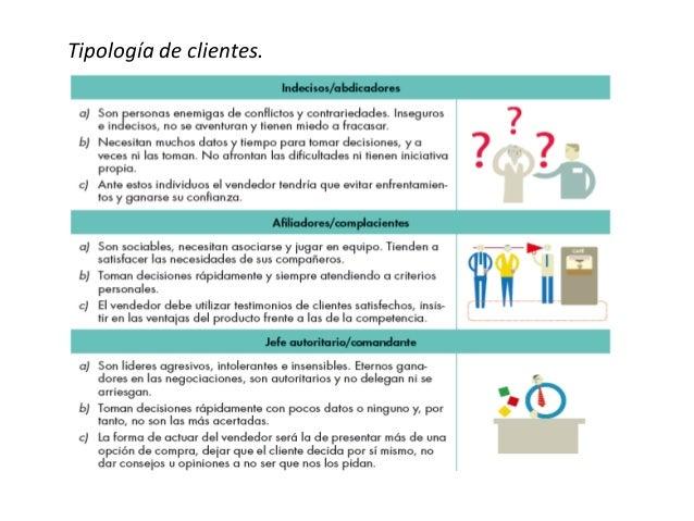 Tipología  de  clientes.