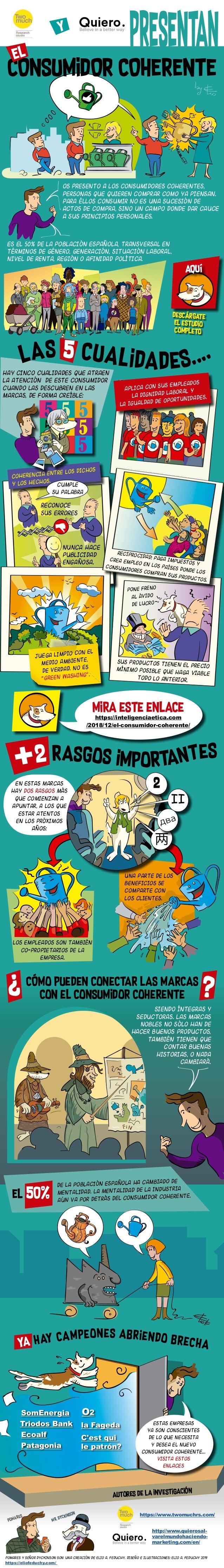 Mira este enlace https://inteligenciaetica.com /2018/12/el-consumidor-coherente/ Patagonia O2SomEnergia Autores de la inve...