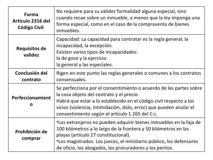 El contrato de compraventa for Validez acuerdo privado clausula suelo