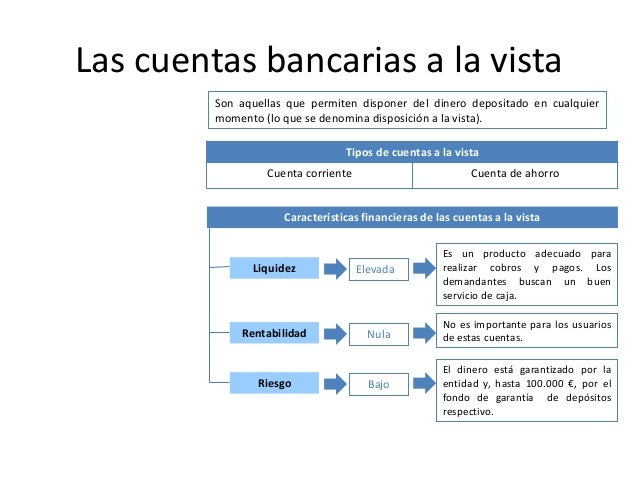 Cuentas binarias