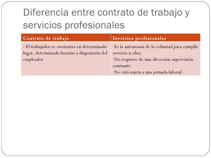 Liquidacion contrato de trabajo de servicio domestico por for Servicio de empleo