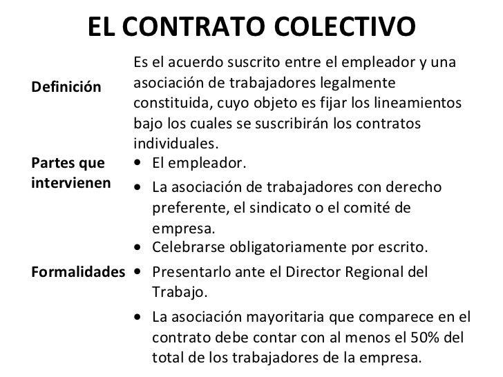 El Contrato Y Los Conflictos Colectivos
