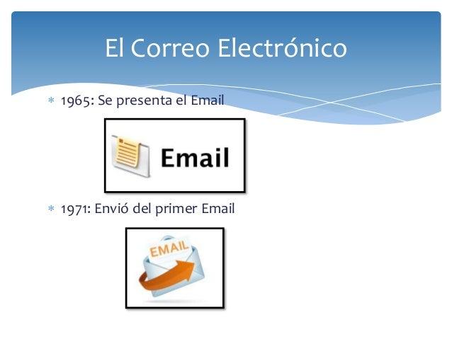 El Correo Electrónico   1965: Se presenta el Email   1971: Envió del primer Email