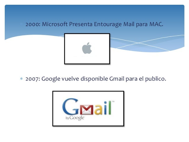 2000: Microsoft Presenta Entourage Mail para MAC.   2007: Google vuelve disponible Gmail para el publico.