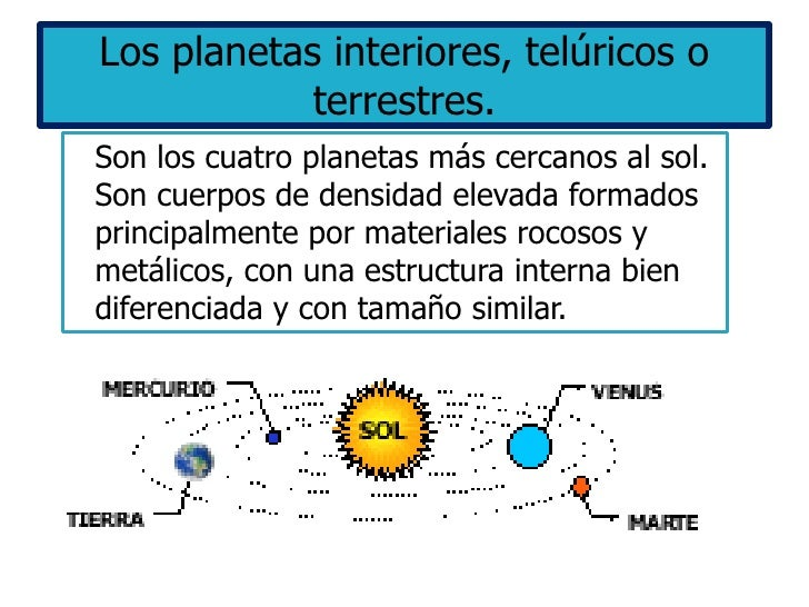 El cosmos y el universo - Caracteristicas de los planetas interiores ...