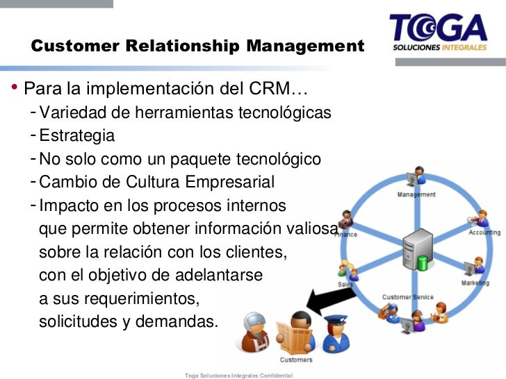 customer relationship for telecommunication Crm or customer relationship management is a strategy for managing an organisation's relationships and interactions with customers and potential customers.