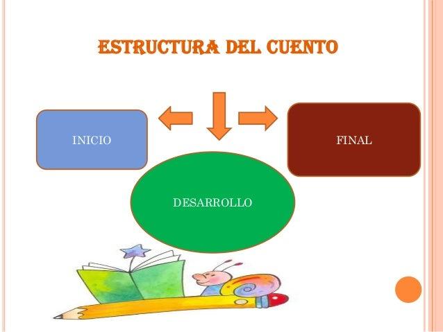 El Cuento Estructura Y Elementos