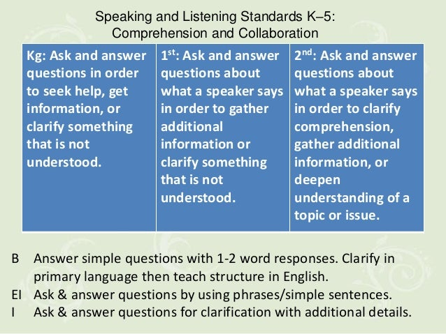 Speaking and Listening Standards K–5:                Comprehension and Collaboration  Kg: Ask and answer    1st: Ask and a...