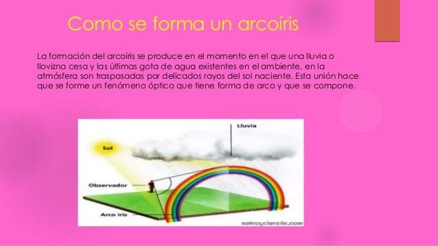 El arcoiris for Como se forma el marmol