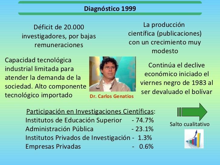 Participación en Investigaciones Científicas : Institutos de Educación Superior  - 74.7% Administración Pública  - 23.1% I...