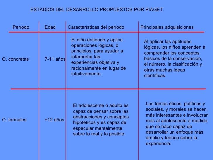 Desarrollo epigenetico piaget pdf file