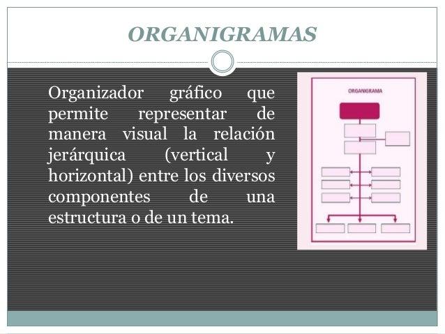 El diagrama de venn 1 ccuart Images