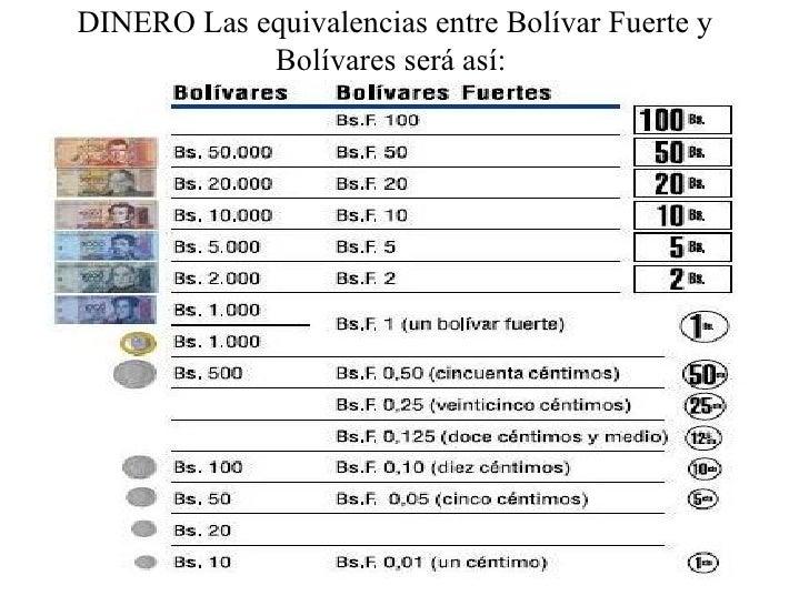 DINERO Las equivalencias entre Bolívar Fuerte y            Bolívares será así: