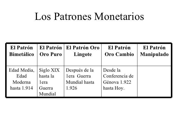 Los Patrones MonetariosEl Patrón El Patrón El Patrón Oro  El Patrón                El PatrónBimetálico Oro Puro    Lingote...