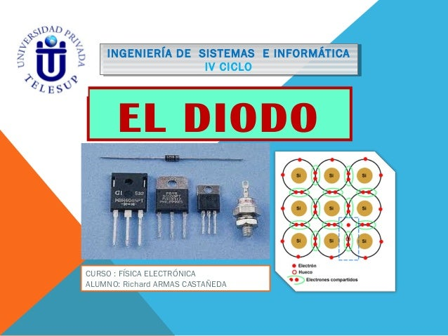 FISICA ELECTRONICA EL DIODO INGENIERÍA DE SISTEMAS E INFORMÁTICA IV CICLO INGENIERÍA DE SISTEMAS E INFORMÁTICA IV CICLO CU...