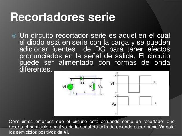 Circuito Recortador : El diodo entradas seniodales