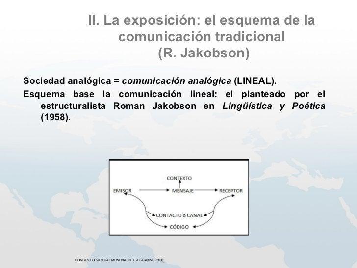 II. La exposición: el esquema de la                     comunicación tradicional                          (R. Jakobson)Soc...