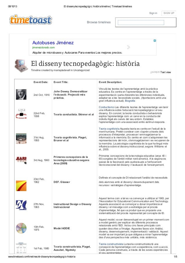 08/10/13 El dissenytecnopedagògic: història timeline | Timetoast timelines www.timetoast.com/timelines/el-disseny-tecnoped...