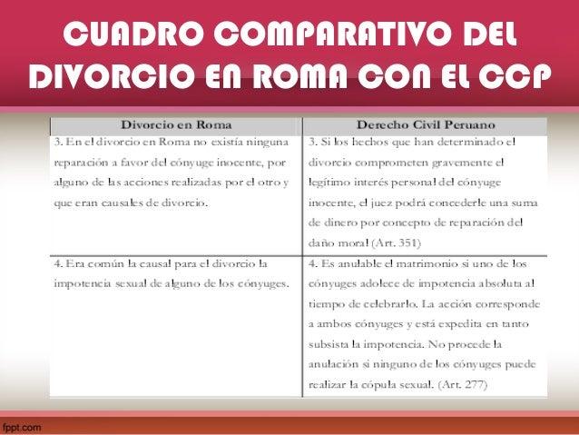 Comparacion Del Matrimonio Romano Y El Actual : El divorcio en derecho romano y segun cc peruano