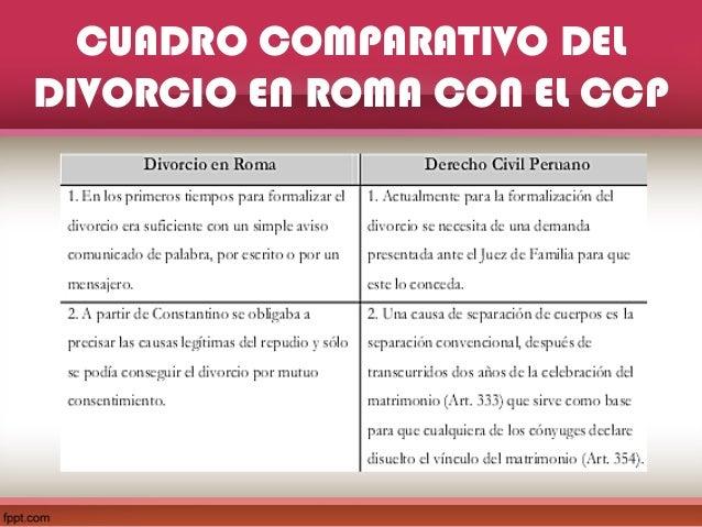 Analisis Del Matrimonio Romano Y El Actual : El divorcio en derecho romano y segun cc peruano