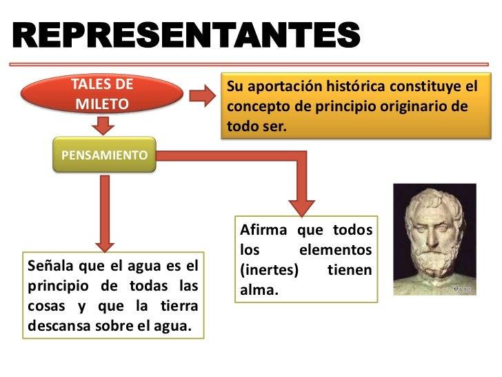 REPRESENTANTES<br />Su aportación histórica constituye el concepto de principio originario de todo ser. <br />TALES DE MIL...