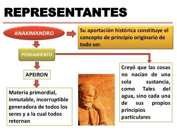 REPRESENTANTES<br />Su aportación histórica constituye el concepto de principio originario de todo ser. <br />ANAXIMANDRO<...