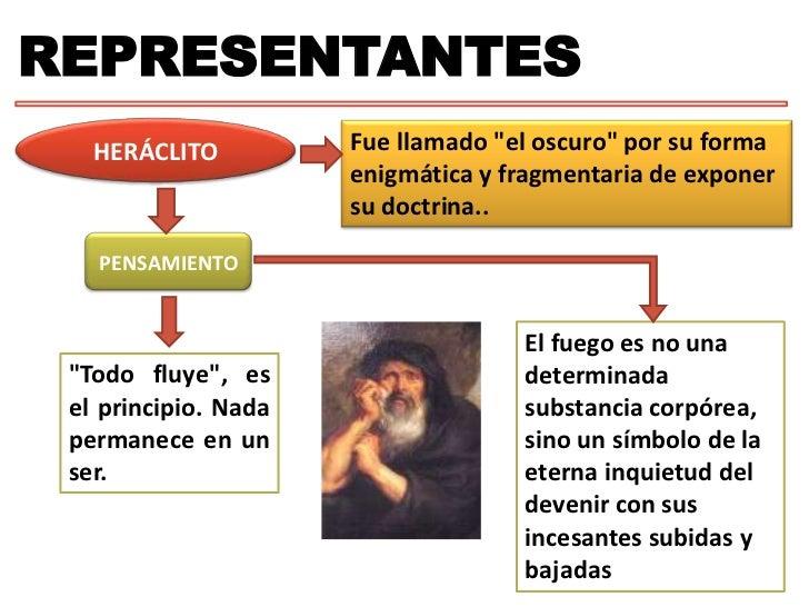 """REPRESENTANTES<br />HERÁCLITO<br />Fue llamado """"el oscuro"""" por su forma enigmática y fragmentaria de exponer su doctrina....."""