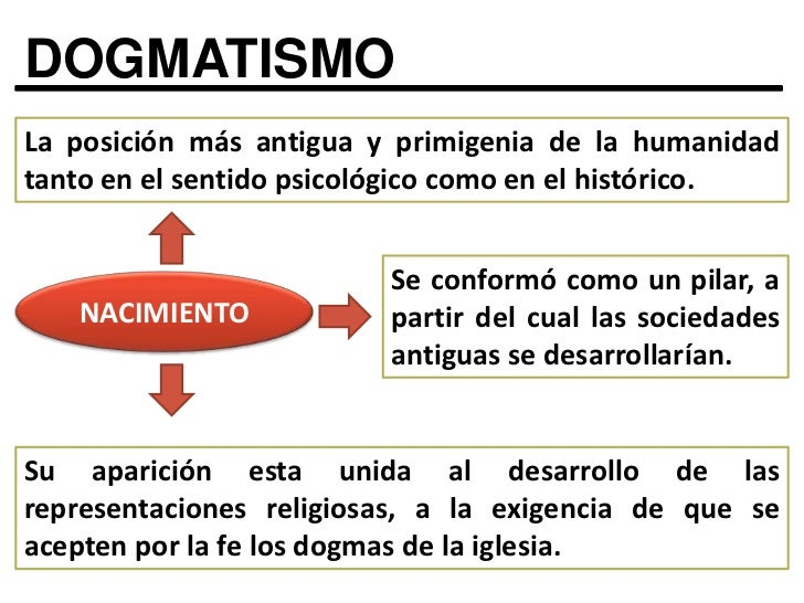 DOGMATISMO<br />La posición más antigua y primigenia de la humanidad tanto en el sentido psicológico como en el histórico....