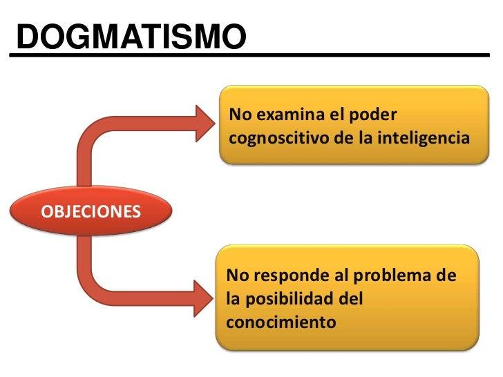 DOGMATISMO<br />No examina el poder cognoscitivo de la inteligencia<br />OBJECIONES<br />No responde al problema de la pos...