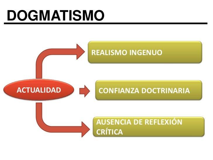 DOGMATISMO<br />REALISMO INGENUO<br />ACTUALIDAD<br />CONFIANZA DOCTRINARIA<br />AUSENCIA DE REFLEXIÓN CRÍTICA<br />