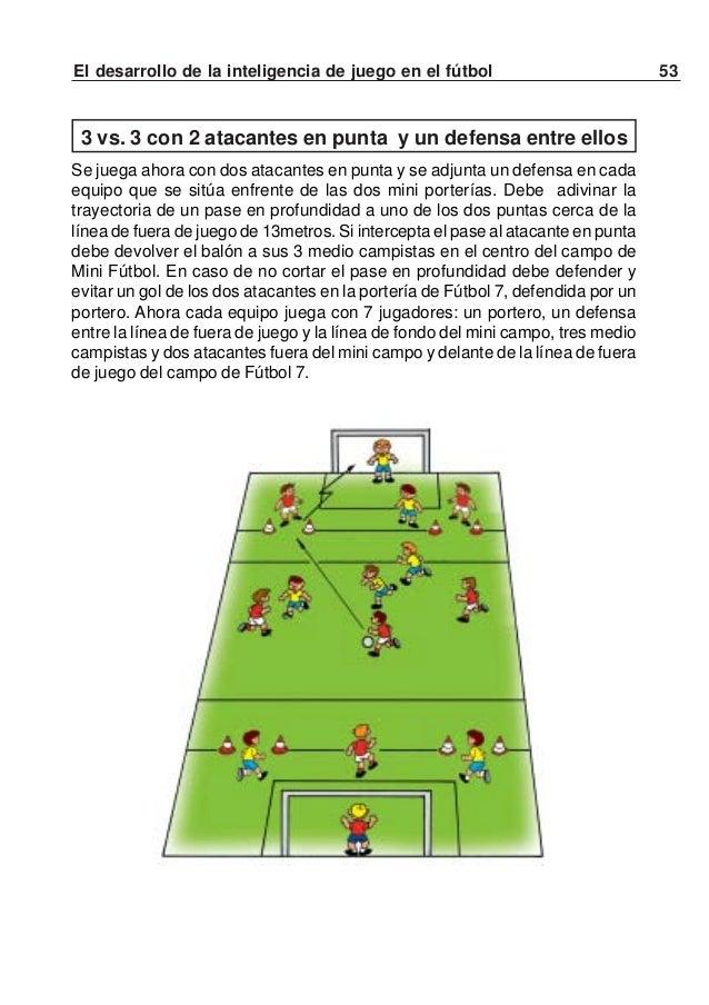 54 El desarrollo de la inteligencia de juego en el fútbol7:7 con restriccionesSe quitan las 4 porterías de conos, lo que p...