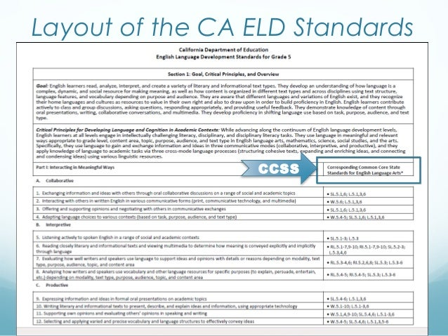 ELD Standards and CCSS
